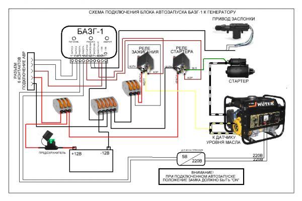 схемы зажигания генератора