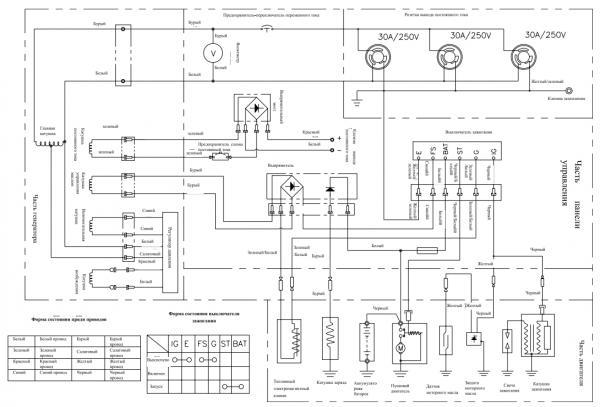 Бензиновая электростанция схема подключения