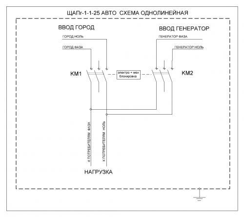 Схема автозапуска генератора