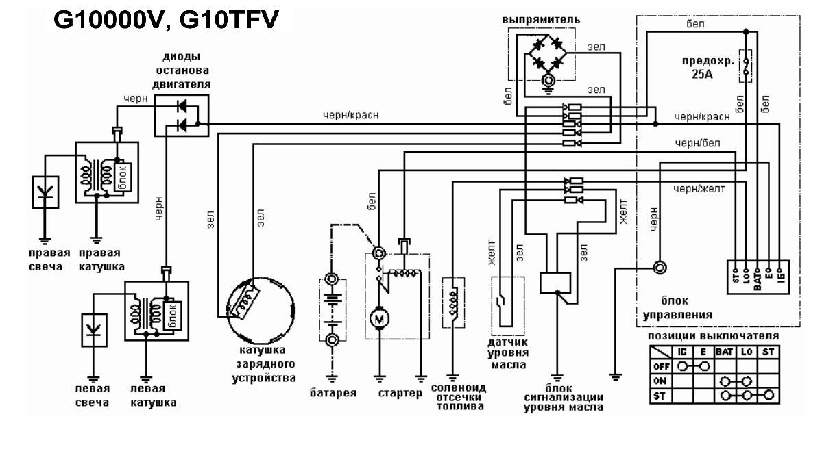 схема подключения автоматики на генератор