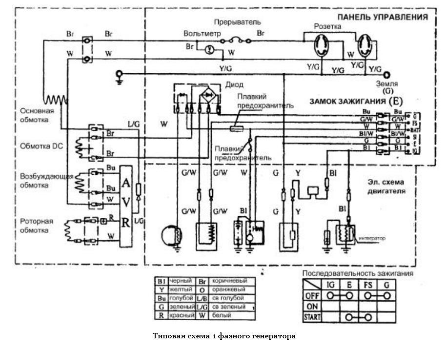 Типовая схема 1 фазного