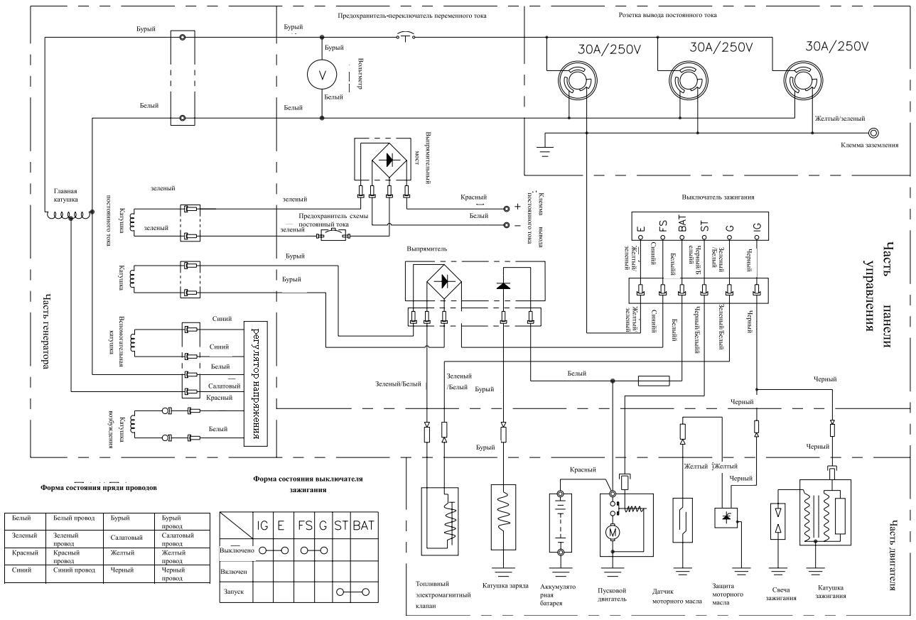 Ремонт сварочного бензогенератора своими руками 7