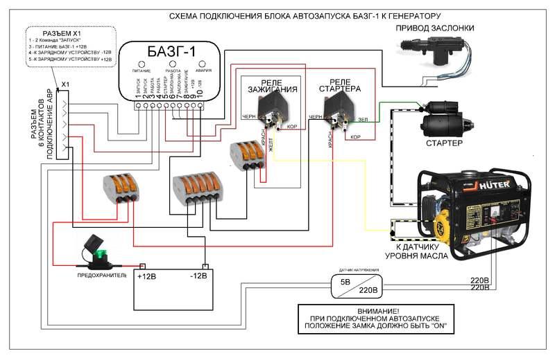 БАЗГ-1 к генератору
